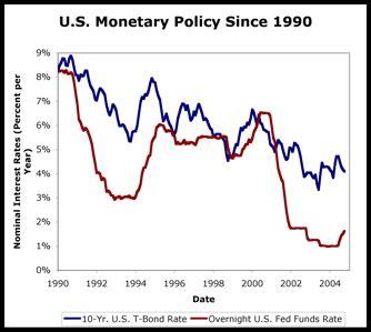 Short essay on economic globalization theory